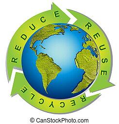 Čisté prostředí - symbol recyklace