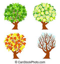 Čtyři roční stromy