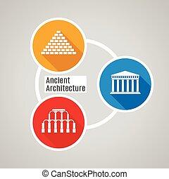 byt, vektor, starobylý, architektura