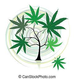 Cannabis strom