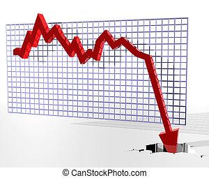 Chart ukazuje špatné věci