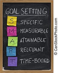 Chytřejší cílový plán