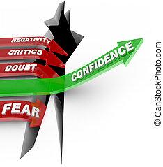 Důvěra sama sobě neposlechne negativní vliv