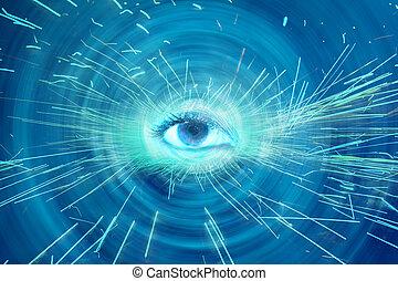 Duchovní oko