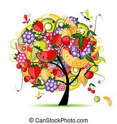 Energický strom pro váš návrh