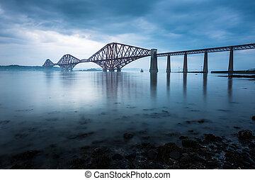 Forth Bridges v Edinburgh, scotland