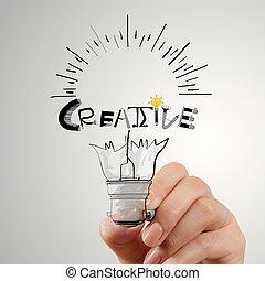 Hannd kreslí žárovku a tvořivé slovo jako koncept