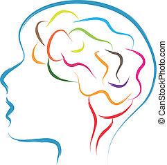 Hlava a mozek