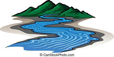 Hory a řeka