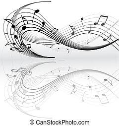 Hudební poznámky