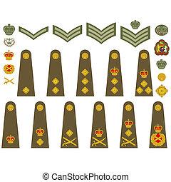 insignie, britové vojsko