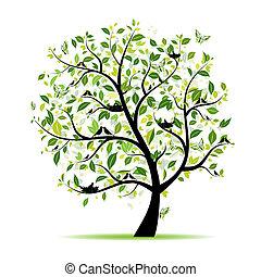 Jarní strom s ptáčky na tvůj návrh