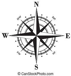 Kompasová růže