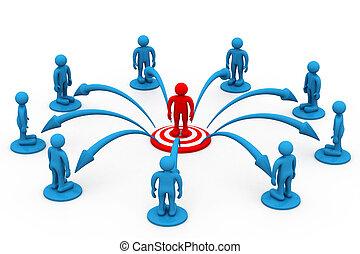 komunikace, pojem, povolání