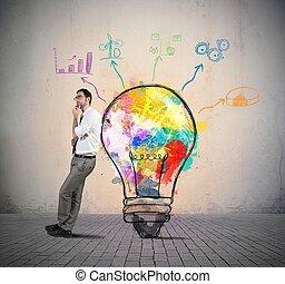 Kreativní obchodní nápad