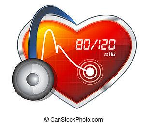 Krevní tlaková kontrola