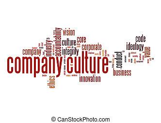 kultura, podnik, vzkaz, mračno