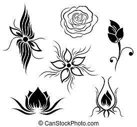 květ, čepobití, model