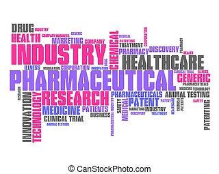 lékárnický průmyslové odvětví