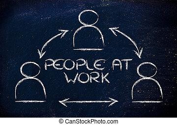 Lidé v práci, design se skupinou spolupracovníků
