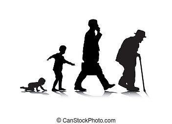 Lidské stárnutí
