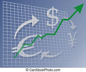 měna, graf, up