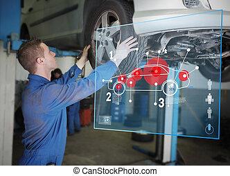 Mechanik kontroluje auto, které pomáhá rozhraním