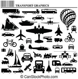 Mody dopravy