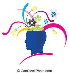 myslící, tvořivý