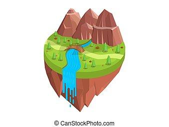 Naturální isometrie s horami a řekami