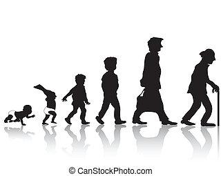 Od mládí do starých
