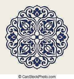 Persianův vzor.