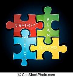 plán, strategie, povolání