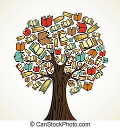 Pojem o školství s knihami