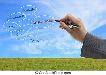 Pojem pojišťovny