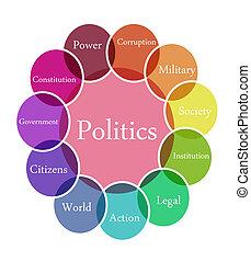 Politické ilustrace