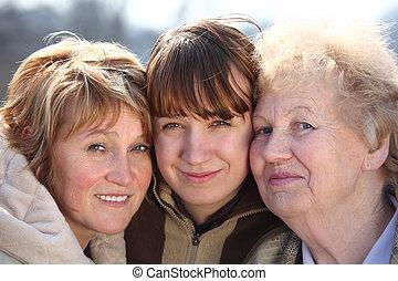 Poloha žen tří generací jedné rodiny