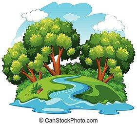 Potoková krajina