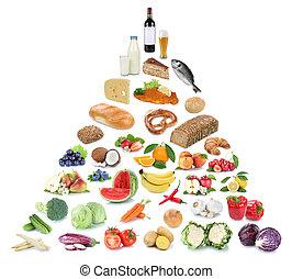 Potravinová pyramida, požírá ovoce a zeleninu izolovaná