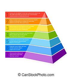 Pyramidová mapa