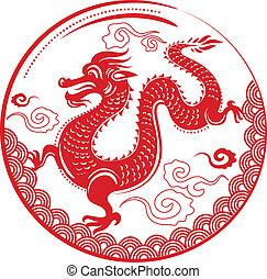 Roku dračího, čínského roku