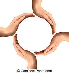 Ruce dělající kruh