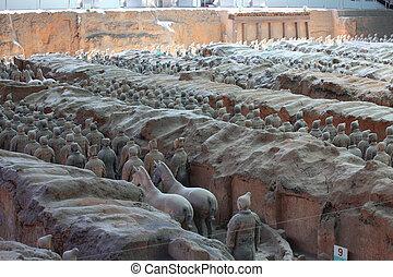 Slavné terikoty bojovníků xianu, porcelán