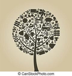 Stromové zemědělství