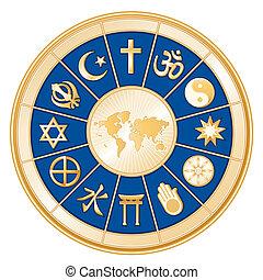 Světová mapa, světová náboženství
