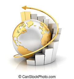 Třetí obchodní země s barovou mapou