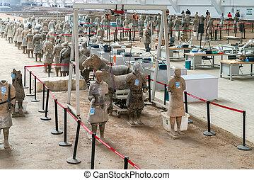 Teracotta Warriors of china