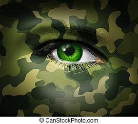 Vojenské oko