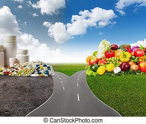 Zdravé jídlo nebo léky