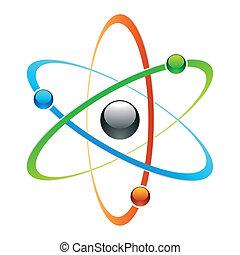 znak, atom
